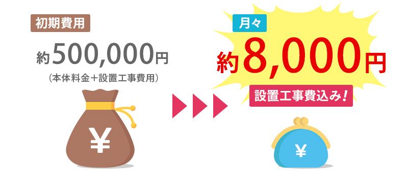 約50万円必要な最新エアコンの導入がなんと工事費込みの月々およそ8000円で可能になります