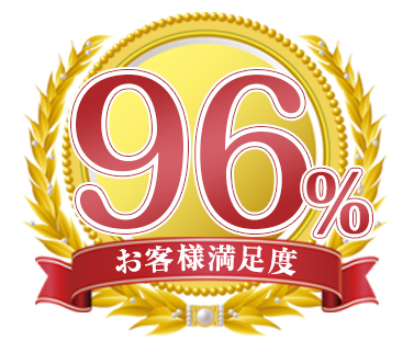 お客様満足度96%