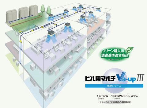 ビル用マルチVe-up3/標準シリーズ